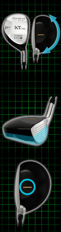 Thomas Golf AT705 Mini Hybrid Driver Review